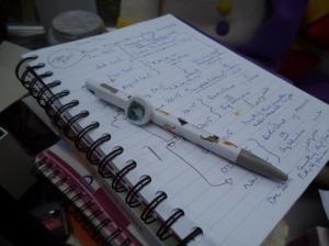Writing plan 2015